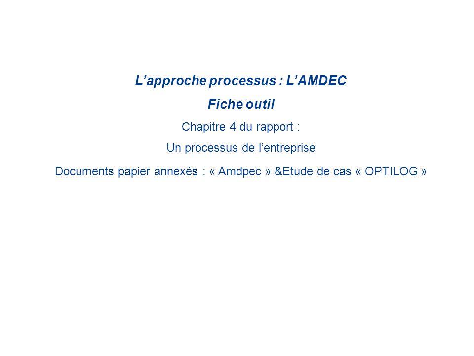Lapproche processus : LAMDEC Fiche outil Chapitre 4 du rapport : Un processus de lentreprise Documents papier annexés : « Amdpec » &Etude de cas « OPT