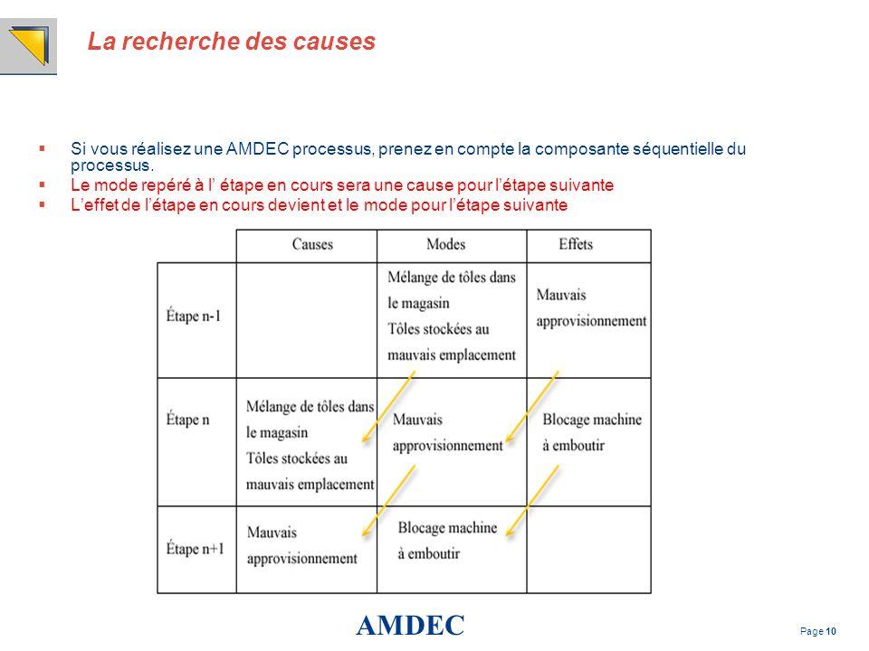 AMDEC Page 10 La recherche des causes Si vous réalisez une AMDEC processus, prenez en compte la composante séquentielle du processus. Le mode repéré à