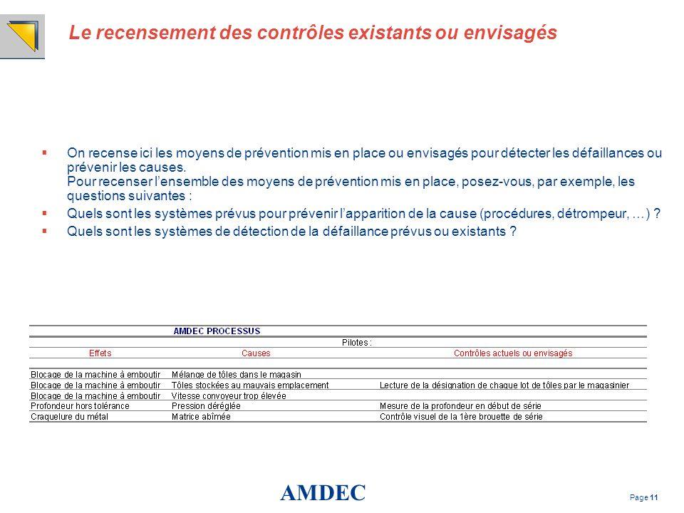 AMDEC Page 11 Le recensement des contrôles existants ou envisagés On recense ici les moyens de prévention mis en place ou envisagés pour détecter les