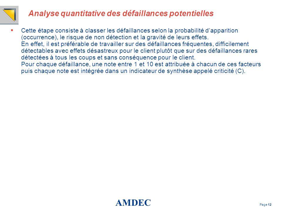 AMDEC Page 12 Analyse quantitative des défaillances potentielles Cette étape consiste à classer les défaillances selon la probabilité dapparition (occ