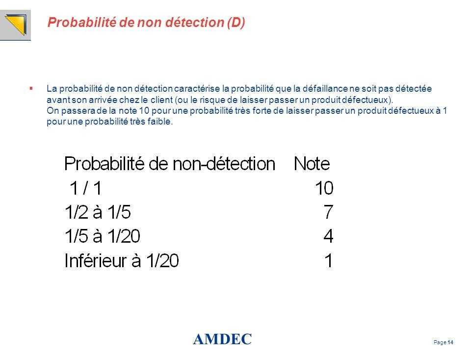 AMDEC Page 14 Probabilité de non détection (D) La probabilité de non détection caractérise la probabilité que la défaillance ne soit pas détectée avan