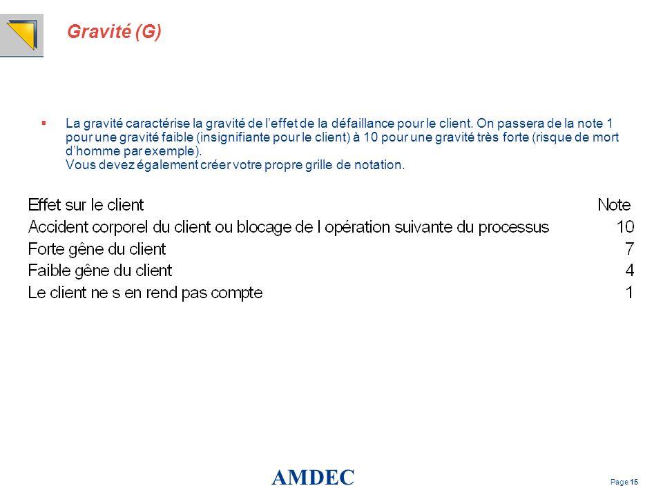AMDEC Page 15 Gravité (G) La gravité caractérise la gravité de leffet de la défaillance pour le client. On passera de la note 1 pour une gravité faibl