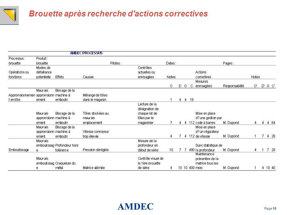 AMDEC Page 18 Brouette après recherche d'actions correctives