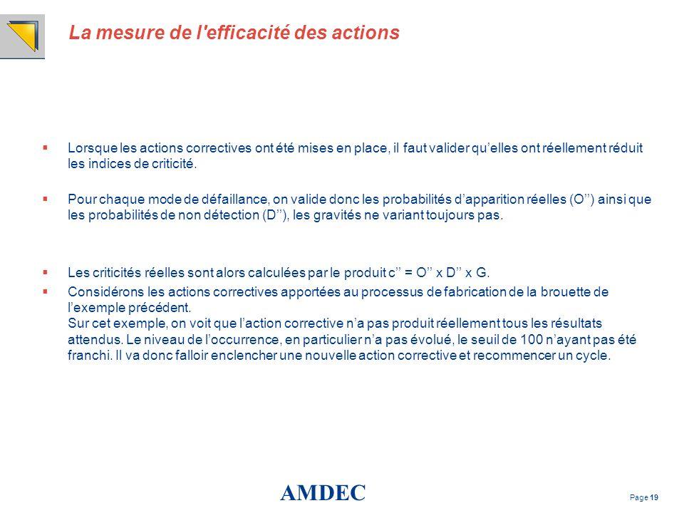 AMDEC Page 19 La mesure de l'efficacité des actions Lorsque les actions correctives ont été mises en place, il faut valider quelles ont réellement réd