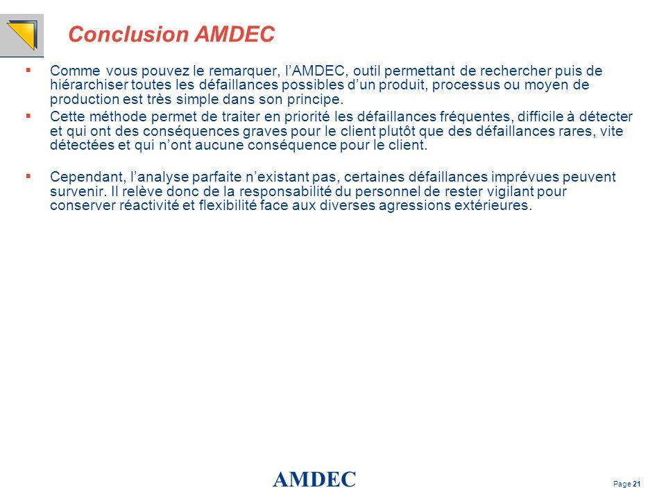 AMDEC Page 21 Conclusion AMDEC Comme vous pouvez le remarquer, lAMDEC, outil permettant de rechercher puis de hiérarchiser toutes les défaillances pos