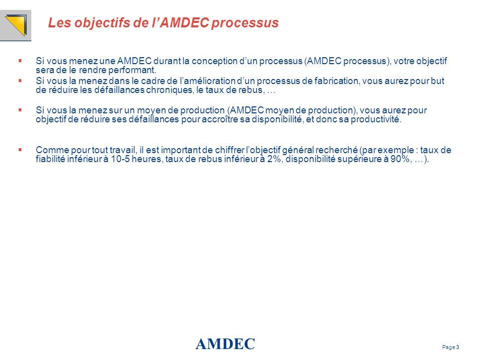 AMDEC Page 3 Les objectifs de lAMDEC processus Si vous menez une AMDEC durant la conception dun processus (AMDEC processus), votre objectif sera de le