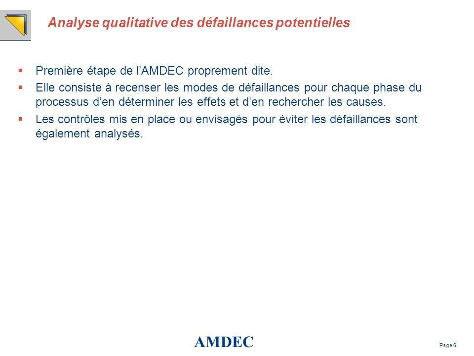 AMDEC Page 6 Analyse qualitative des défaillances potentielles Première étape de lAMDEC proprement dite. Elle consiste à recenser les modes de défaill