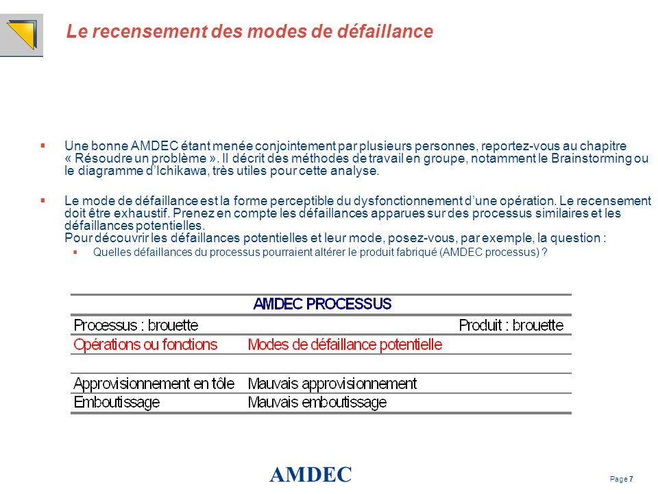 AMDEC Page 7 Le recensement des modes de défaillance Une bonne AMDEC étant menée conjointement par plusieurs personnes, reportez-vous au chapitre « Ré