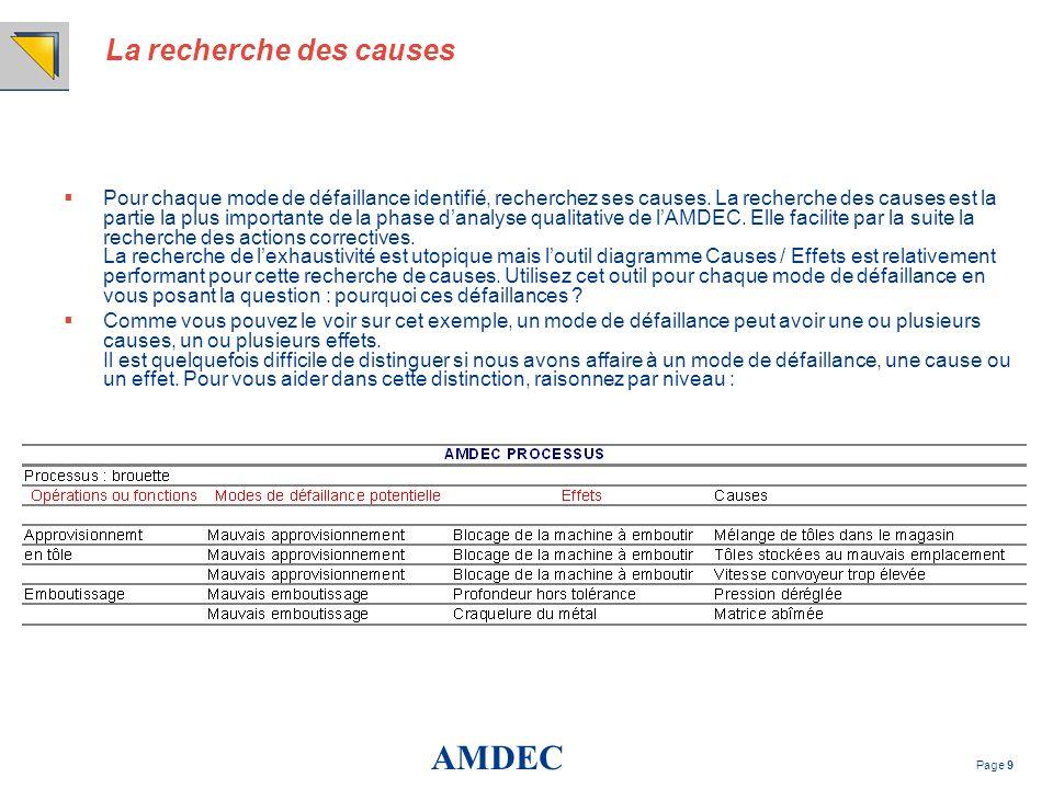 AMDEC Page 9 La recherche des causes Pour chaque mode de défaillance identifié, recherchez ses causes. La recherche des causes est la partie la plus i