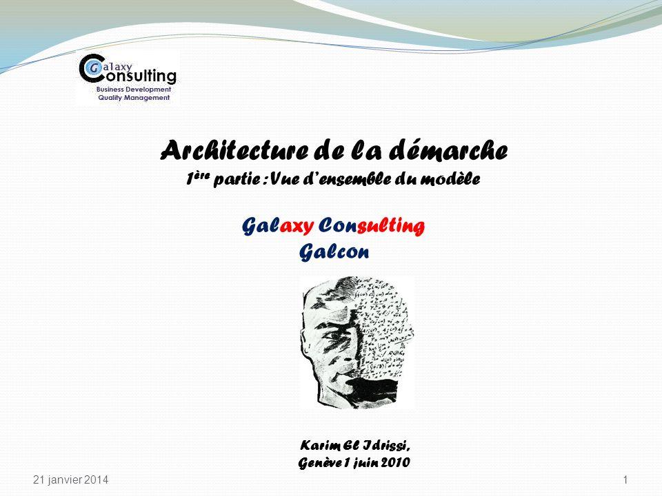 21 janvier 2014 1 Karim El Idrissi, Genève 1 juin 2010 Architecture de la démarche 1 ère partie : Vue densemble du modèle Galaxy Consulting Galcon