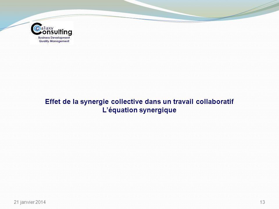 21 janvier 2014 13 Effet de la synergie collective dans un travail collaboratif Léquation synergique