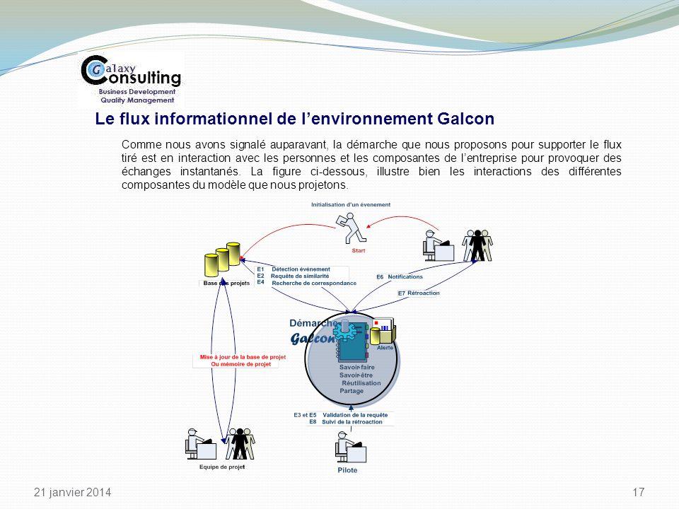 21 janvier 2014 17 Le flux informationnel de lenvironnement Galcon Comme nous avons signalé auparavant, la démarche que nous proposons pour supporter