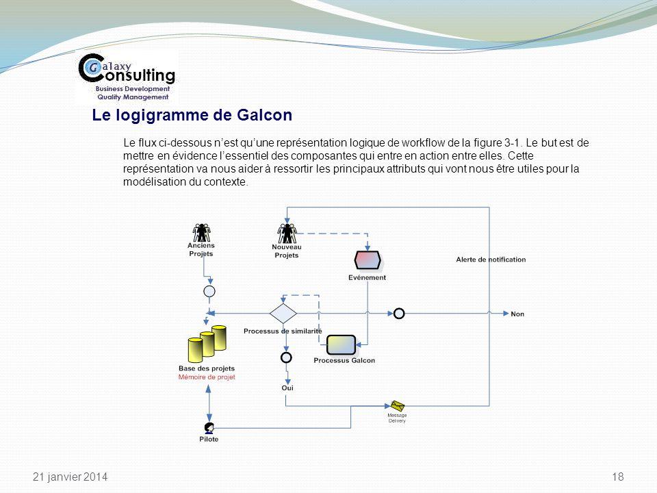 21 janvier 2014 18 Le logigramme de Galcon Le flux ci-dessous nest quune représentation logique de workflow de la figure 3-1. Le but est de mettre en