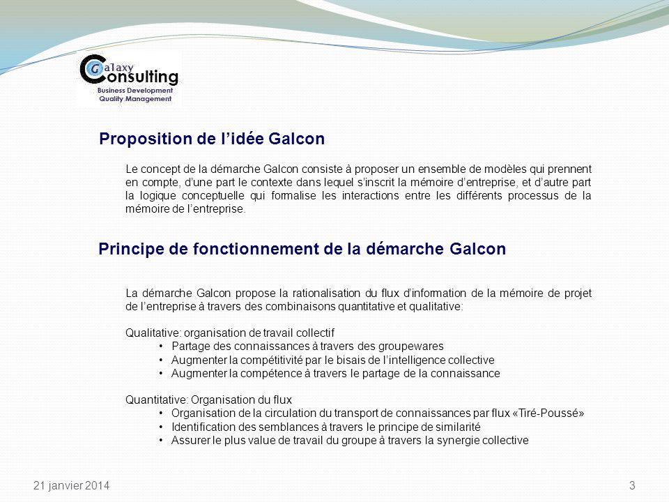 21 janvier 2014 3 Proposition de lidée Galcon Le concept de la démarche Galcon consiste à proposer un ensemble de modèles qui prennent en compte, dune