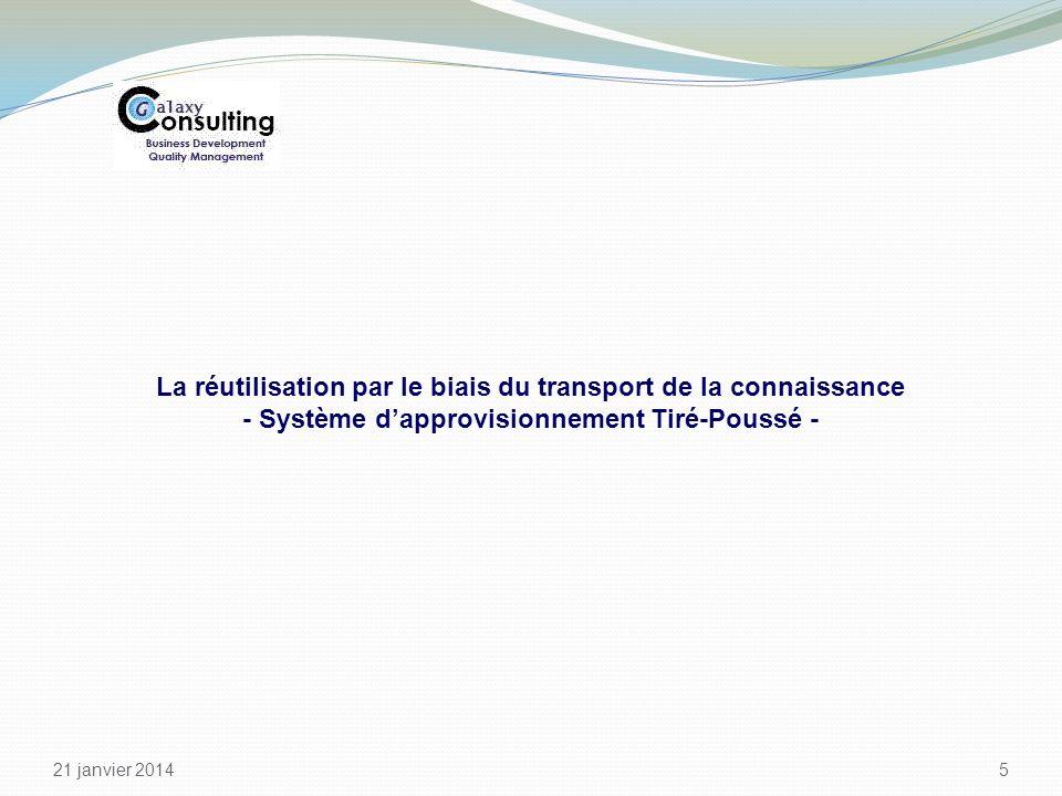 21 janvier 2014 5 La réutilisation par le biais du transport de la connaissance - Système dapprovisionnement Tiré-Poussé -
