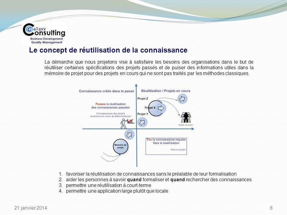 21 janvier 2014 6 Le concept de réutilisation de la connaissance La démarche que nous projetons vise à satisfaire les besoins des organisations dans l