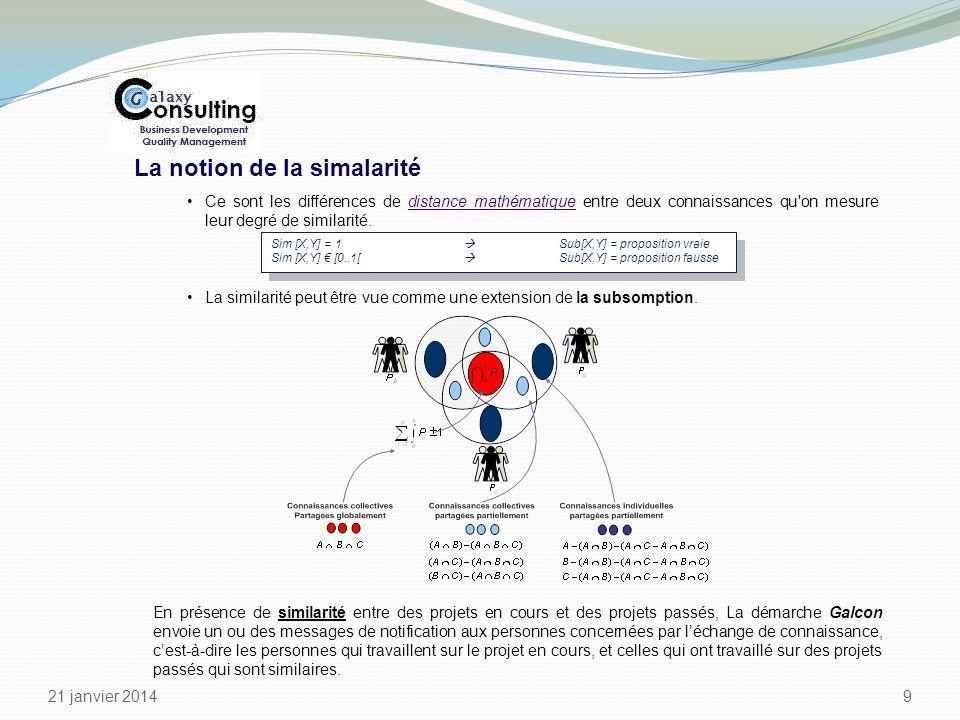 21 janvier 2014 9 La notion de la simalarité Ce sont les différences de distance mathématique entre deux connaissances qu'on mesure leur degré de simi