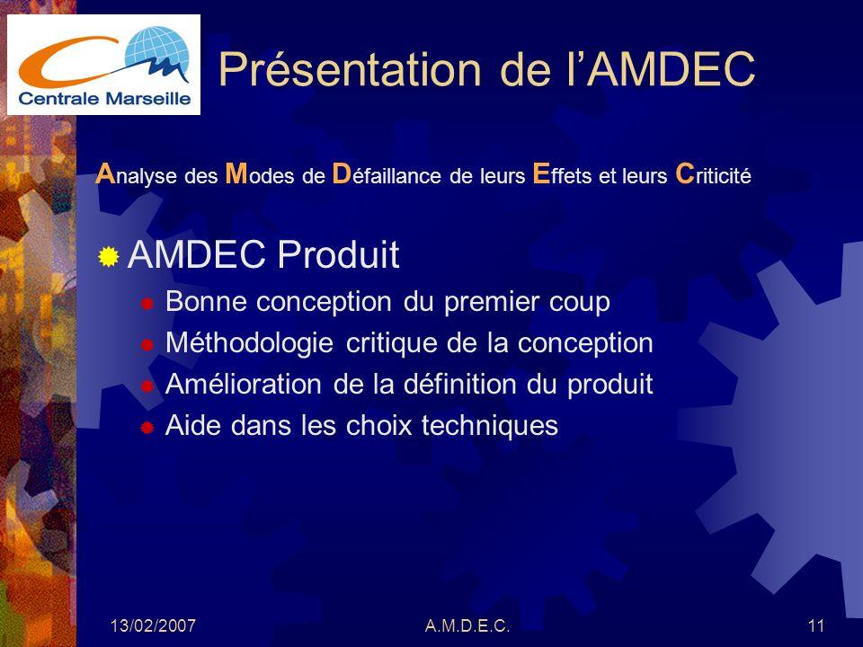 13/02/2007A.M.D.E.C.11 Présentation de lAMDEC A nalyse des M odes de D éfaillance de leurs E ffets et leurs C riticité AMDEC Produit Bonne conception