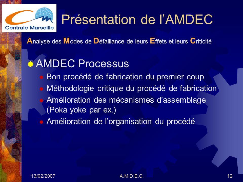 13/02/2007A.M.D.E.C.12 Présentation de lAMDEC A nalyse des M odes de D éfaillance de leurs E ffets et leurs C riticité AMDEC Processus Bon procédé de