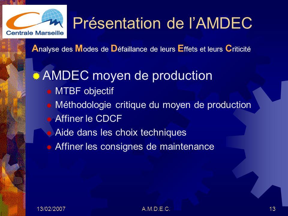 13/02/2007A.M.D.E.C.13 Présentation de lAMDEC A nalyse des M odes de D éfaillance de leurs E ffets et leurs C riticité AMDEC moyen de production MTBF