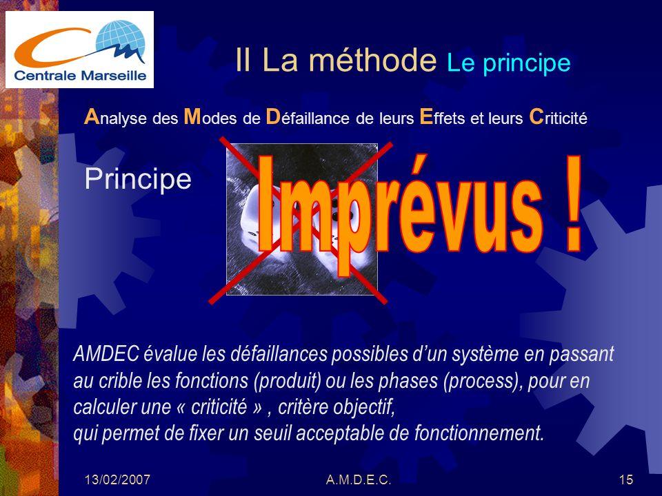 13/02/2007A.M.D.E.C.15 II La méthode Le principe A nalyse des M odes de D éfaillance de leurs E ffets et leurs C riticité Principe AMDEC évalue les dé