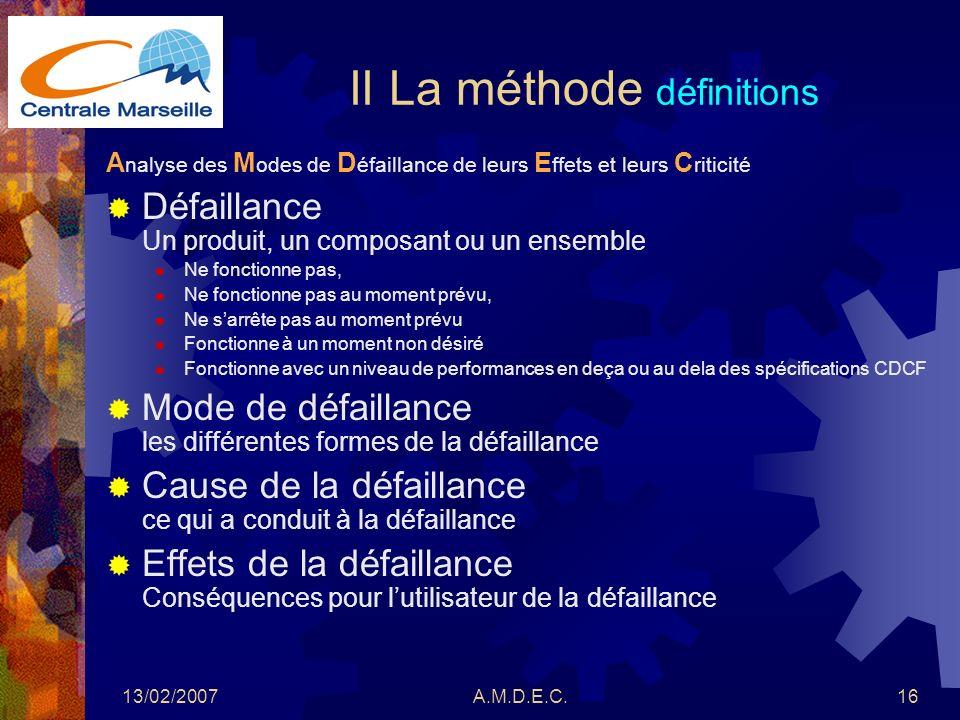 13/02/2007A.M.D.E.C.16 II La méthode définitions A nalyse des M odes de D éfaillance de leurs E ffets et leurs C riticité Défaillance Un produit, un c