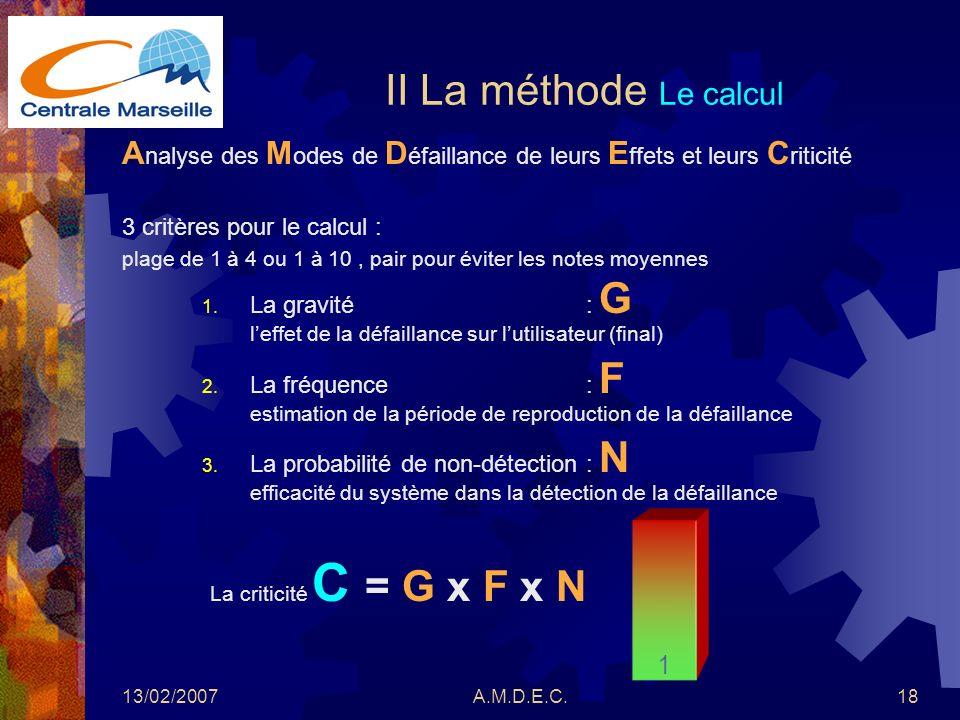 13/02/2007A.M.D.E.C.18 II La méthode Le calcul A nalyse des M odes de D éfaillance de leurs E ffets et leurs C riticité 3 critères pour le calcul : pl