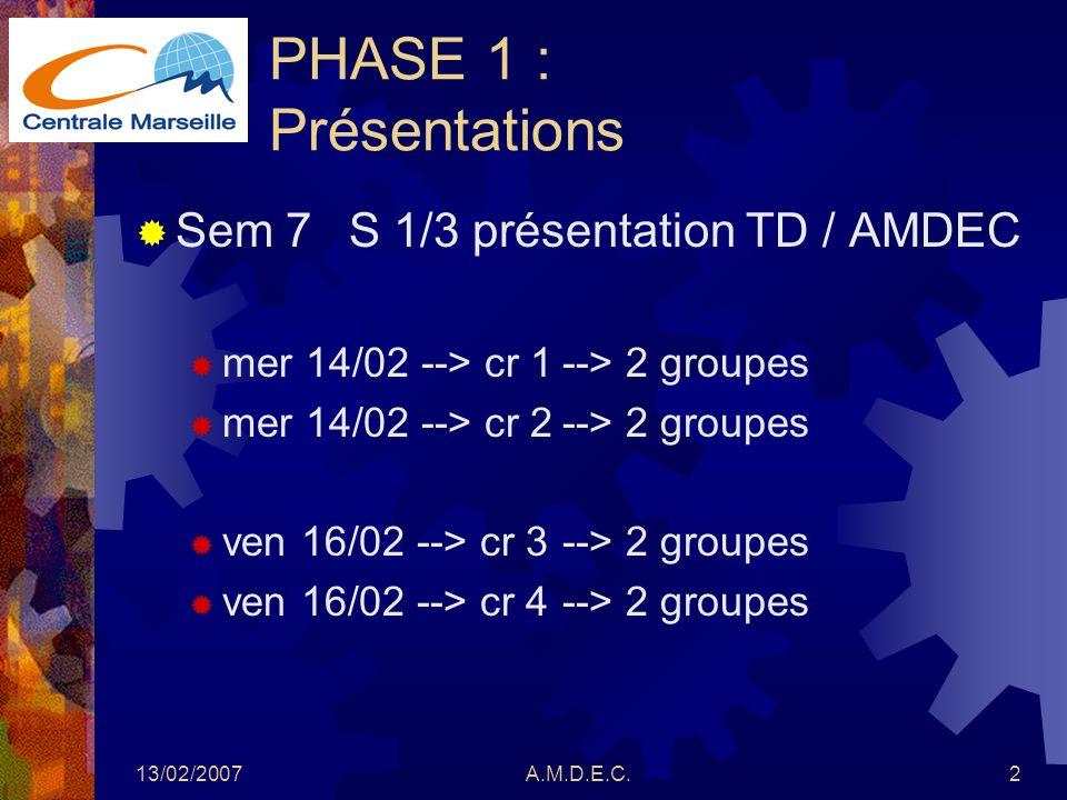 13/02/2007A.M.D.E.C.2 PHASE 1 : Présentations Sem 7S 1/3 présentation TD / AMDEC mer 14/02 --> cr 1--> 2 groupes mer 14/02 --> cr 2--> 2 groupes ven 1