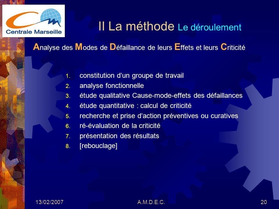 13/02/2007A.M.D.E.C.20 II La méthode Le déroulement A nalyse des M odes de D éfaillance de leurs E ffets et leurs C riticité 1. constitution dun group