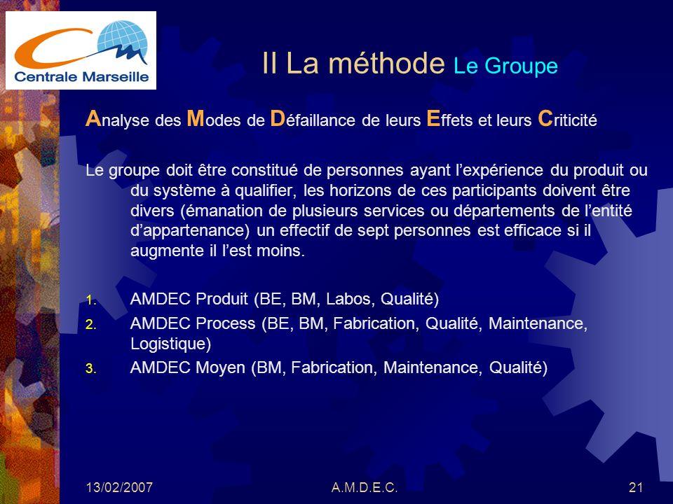 13/02/2007A.M.D.E.C.21 II La méthode Le Groupe A nalyse des M odes de D éfaillance de leurs E ffets et leurs C riticité Le groupe doit être constitué