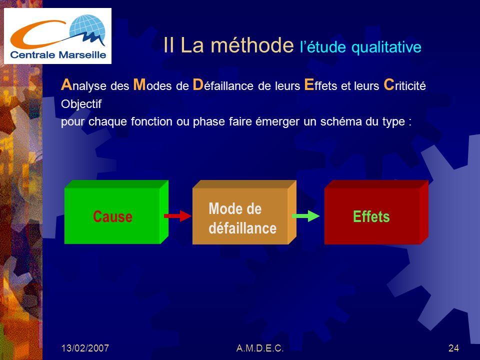 13/02/2007A.M.D.E.C.24 II La méthode létude qualitative A nalyse des M odes de D éfaillance de leurs E ffets et leurs C riticité Objectif pour chaque