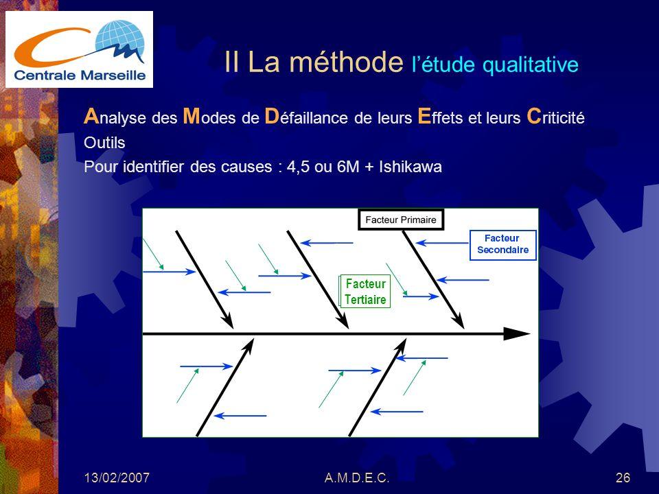 13/02/2007A.M.D.E.C.26 II La méthode létude qualitative A nalyse des M odes de D éfaillance de leurs E ffets et leurs C riticité Outils Pour identifie