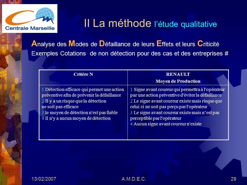 13/02/2007A.M.D.E.C.29 II La méthode létude qualitative A nalyse des M odes de D éfaillance de leurs E ffets et leurs C riticité Exemples Cotations de