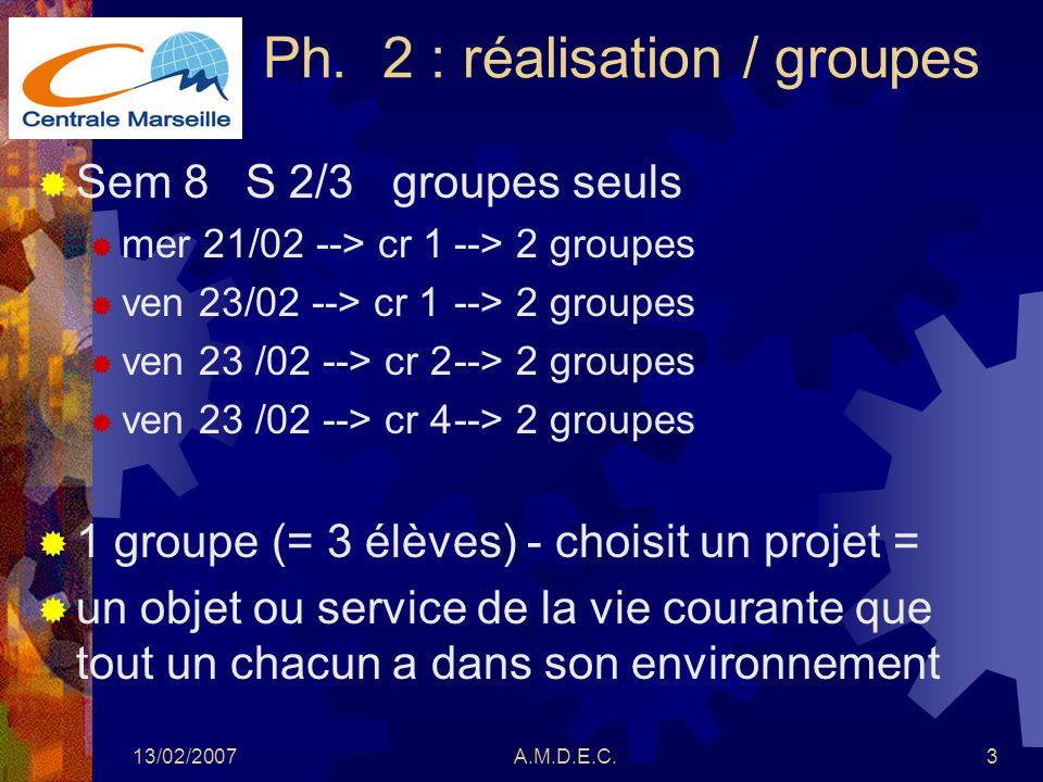 13/02/2007A.M.D.E.C.4 Phase 3 : soutenances Sem 11S 3/3 soutenances temps par groupe 9 mn (3 mn/ élèv.) lun 12/03 --> cr 1--> 2 groupes lun 12/03 --> cr 2--> 2 groupes mer 14/03 --> cr 1--> 2 groupes mer 14/03 --> cr 2--> 2 groupes
