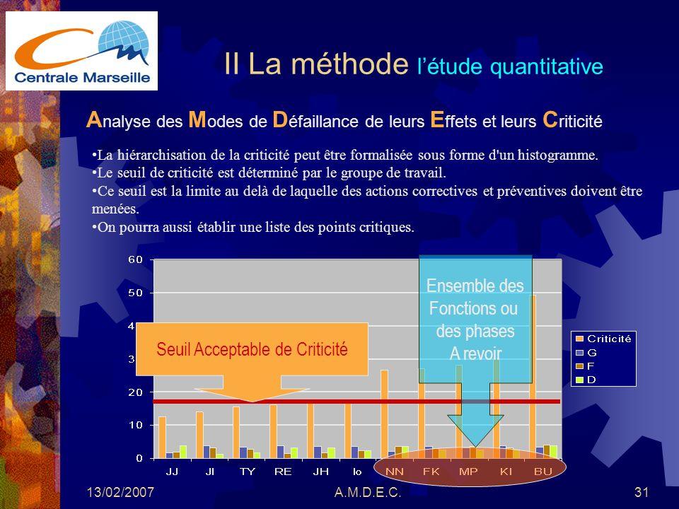 13/02/2007A.M.D.E.C.31 II La méthode létude quantitative A nalyse des M odes de D éfaillance de leurs E ffets et leurs C riticité La hiérarchisation d