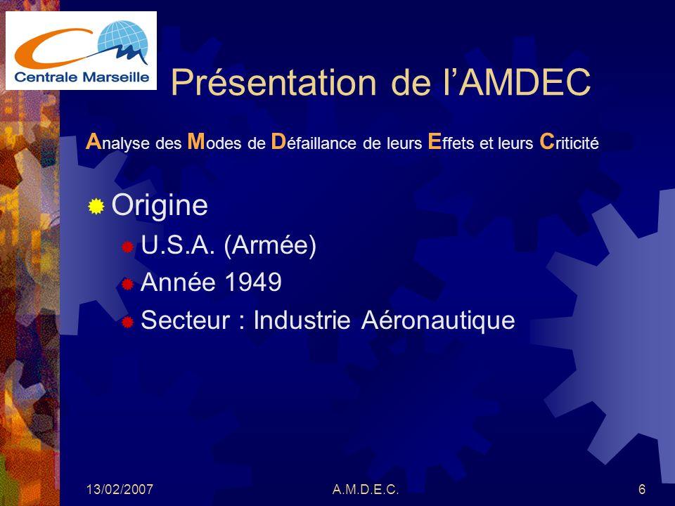 13/02/2007A.M.D.E.C.6 Présentation de lAMDEC A nalyse des M odes de D éfaillance de leurs E ffets et leurs C riticité Origine U.S.A. (Armée) Année 194