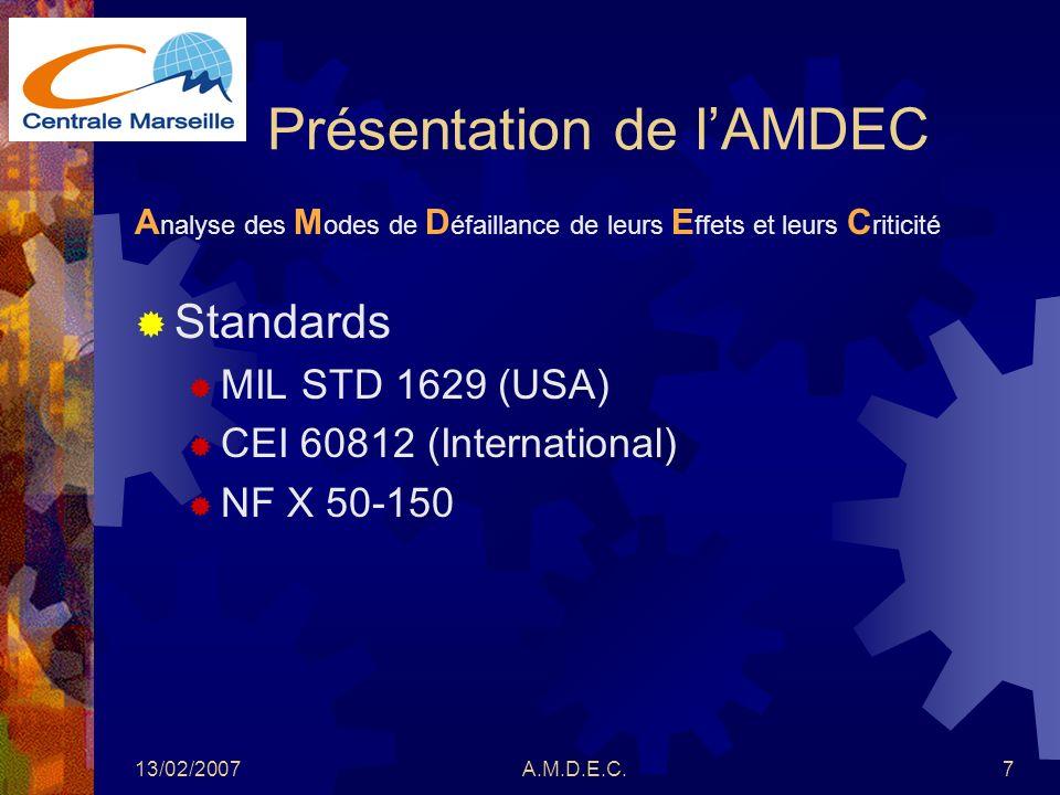 13/02/2007A.M.D.E.C.7 Présentation de lAMDEC A nalyse des M odes de D éfaillance de leurs E ffets et leurs C riticité Standards MIL STD 1629 (USA) CEI