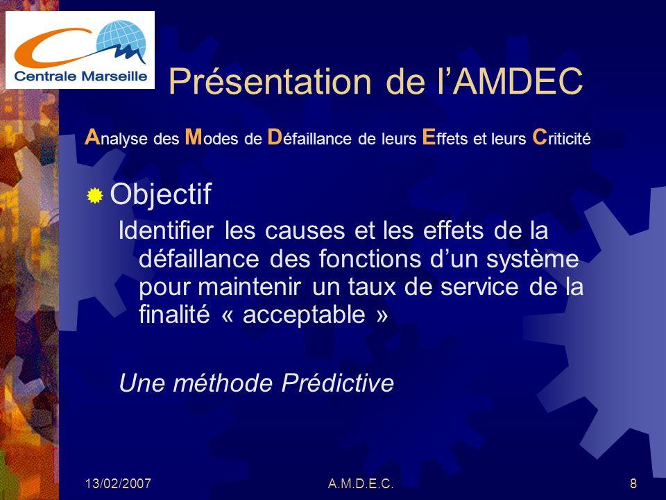 13/02/2007A.M.D.E.C.8 Présentation de lAMDEC A nalyse des M odes de D éfaillance de leurs E ffets et leurs C riticité Objectif Identifier les causes e
