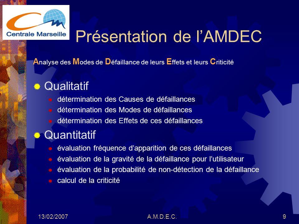 13/02/2007A.M.D.E.C.9 Présentation de lAMDEC A nalyse des M odes de D éfaillance de leurs E ffets et leurs C riticité Qualitatif détermination des Cau