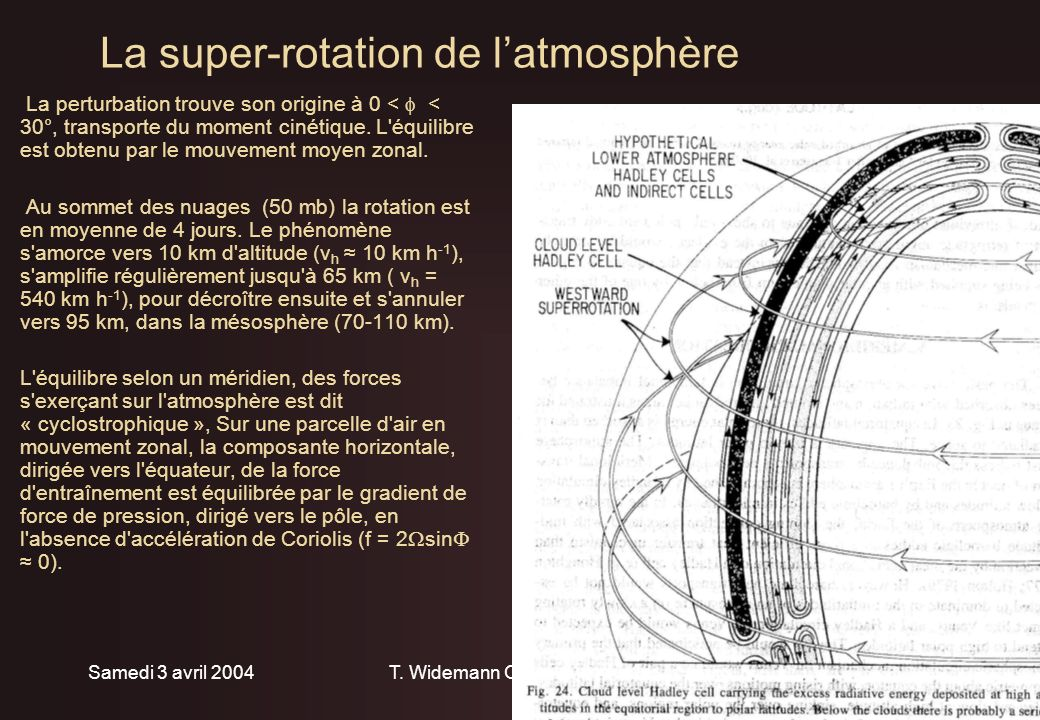 Samedi 3 avril 2004T. Widemann Obs. Paris/LESIA11 La super-rotation de latmosphère La perturbation trouve son origine à 0 < < 30°, transporte du momen