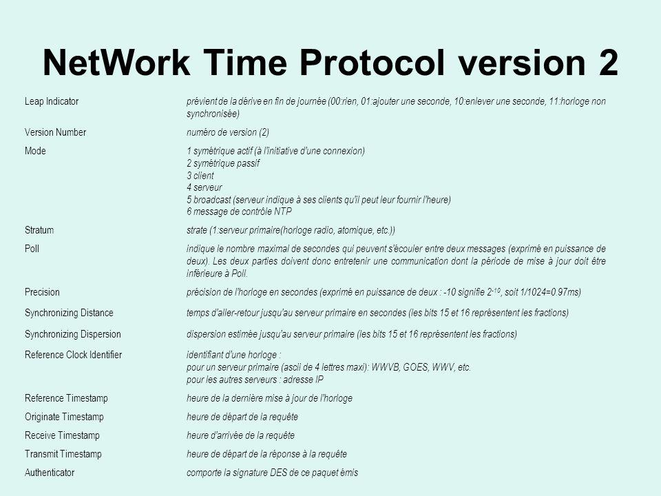 NetWork Time Protocol version 2 Leap Indicator prévient de la dérive en fin de journée (00:rien, 01:ajouter une seconde, 10:enlever une seconde, 11:horloge non synchronisée) Version Number numéro de version (2) Mode 1 symétrique actif (à l initiative d une connexion) 2 symétrique passif 3 client 4 serveur 5 broadcast (serveur indique à ses clients qu il peut leur fournir l heure) 6 message de contrôle NTP Stratum strate (1:serveur primaire(horloge radio, atomique, etc.)) Poll indique le nombre maximal de secondes qui peuvent s écouler entre deux messages (exprimé en puissance de deux).