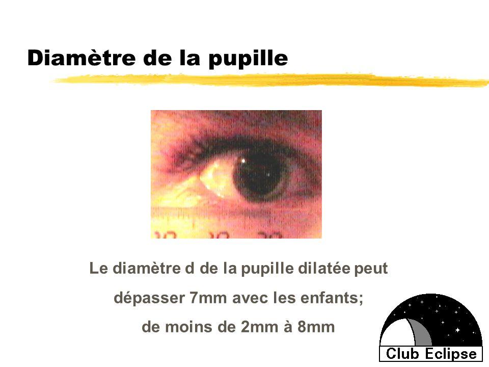 Diamètre de la pupille Le diamètre d de la pupille dilatée peut dépasser 7mm avec les enfants; de moins de 2mm à 8mm