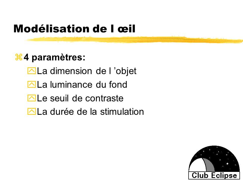Modélisation de l œil z4 paramètres: yLa dimension de l objet yLa luminance du fond yLe seuil de contraste yLa durée de la stimulation