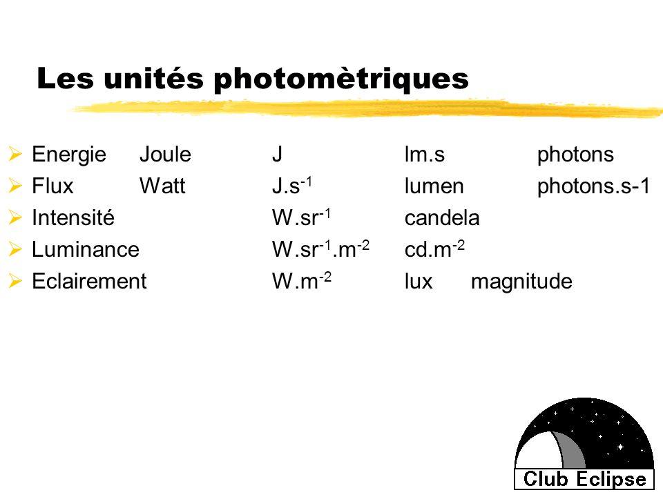 Les unités photomètriques EnergieJoule Jlm.sphotons FluxWattJ.s -1 lumenphotons.s-1 IntensitéW.sr -1 candela LuminanceW.sr -1.m -2 cd.m -2 Eclairement
