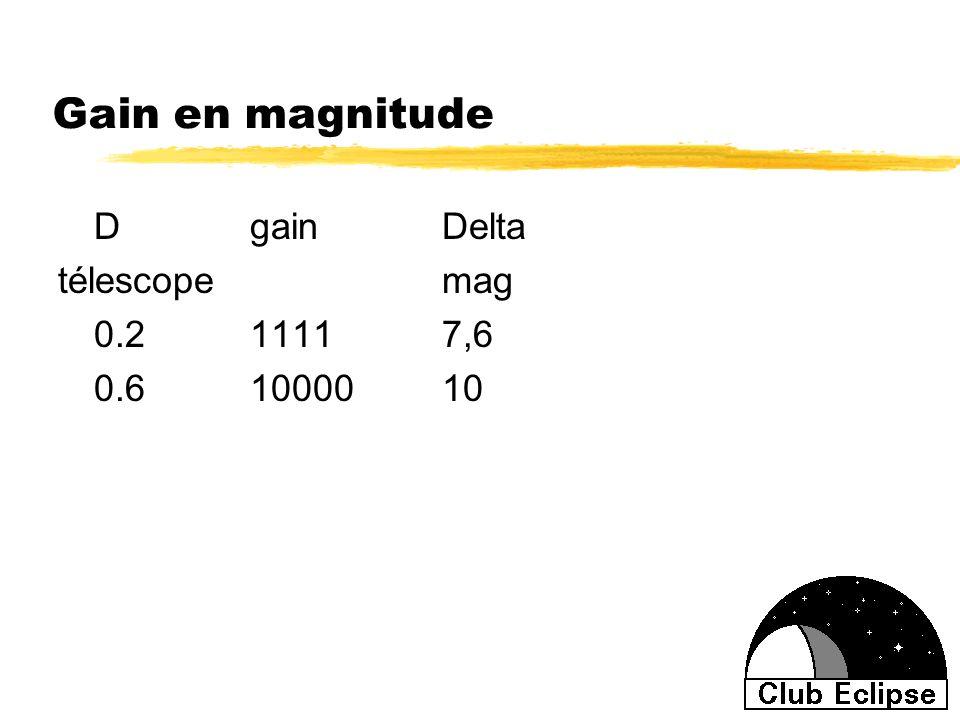 Gain en magnitude D gainDelta télescopemag 0.211117,6 0.61000010