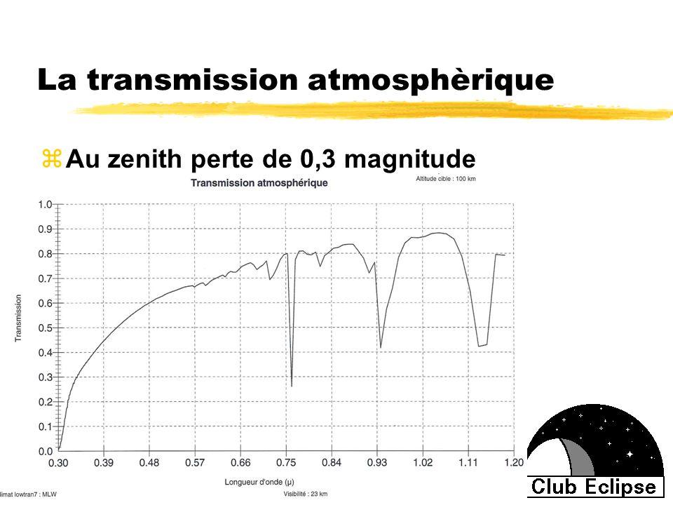 La transmission atmosphèrique zAu zenith perte de 0,3 magnitude