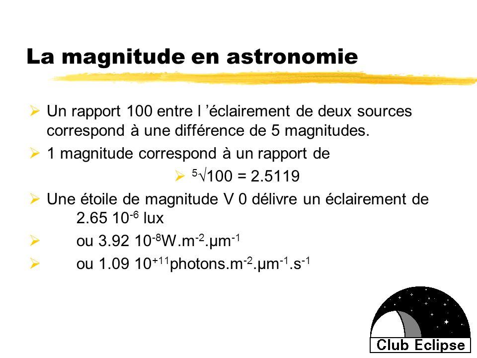 La magnitude en astronomie Un rapport 100 entre l éclairement de deux sources correspond à une différence de 5 magnitudes. 1 magnitude correspond à un