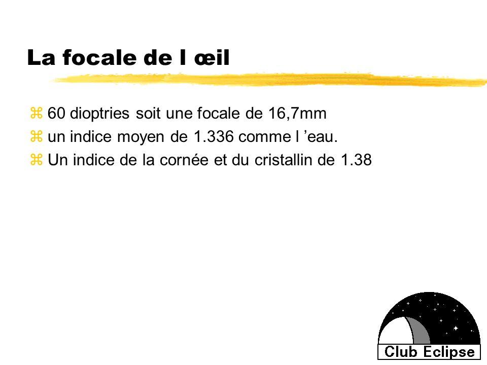 La focale de l œil z60 dioptries soit une focale de 16,7mm zun indice moyen de 1.336 comme l eau. zUn indice de la cornée et du cristallin de 1.38