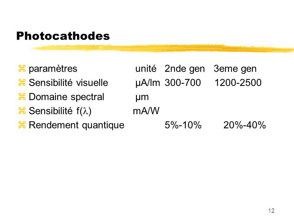 12 Photocathodes zparamètres unité2nde gen 3eme gen zSensibilité visuelleµA/lm300-700 1200-2500 zDomaine spectralµm zSensibilité f( ) mA/W zRendement