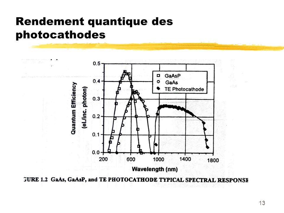 13 Rendement quantique des photocathodes